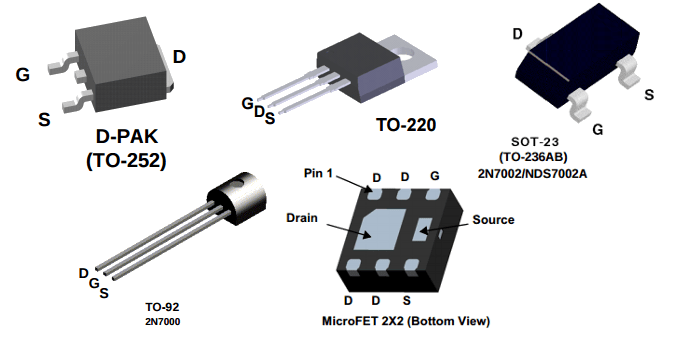 MOSFET Packages