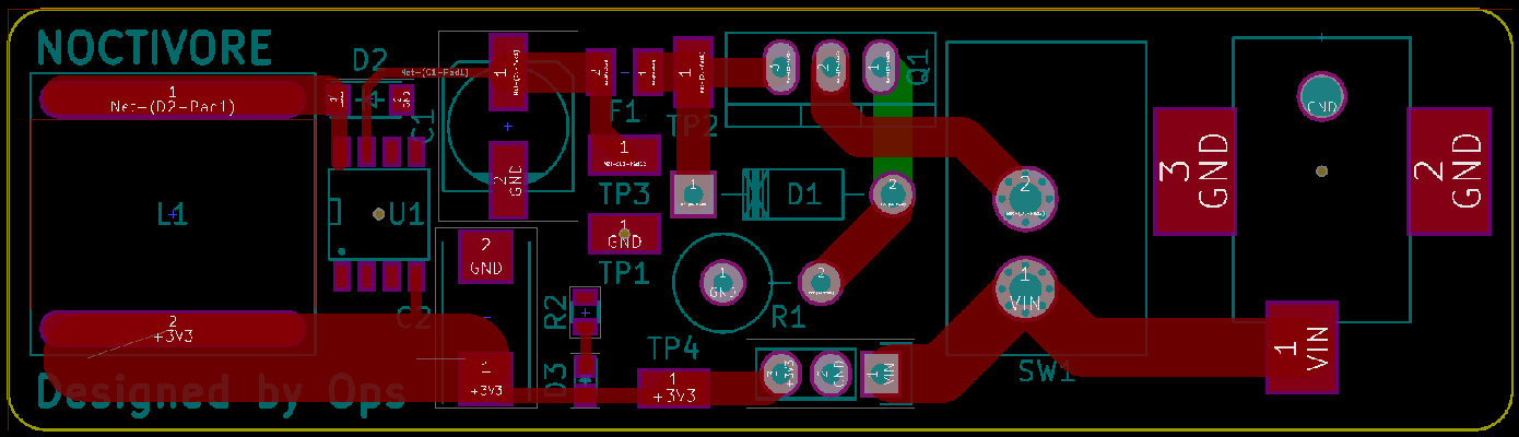 Power Test Board Layout